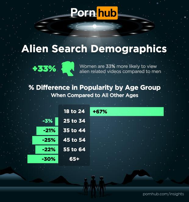 google ingyenes pornó hub